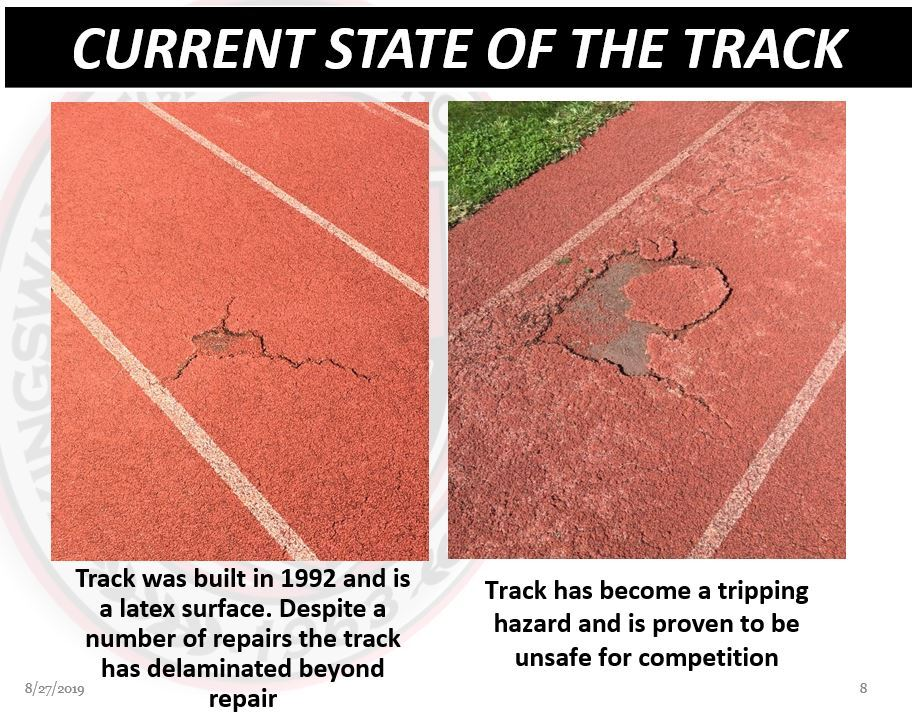 Current State of the Track